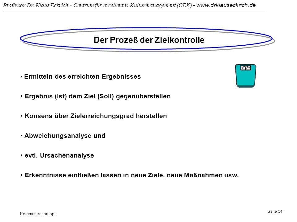 Kommunikation.ppt Professor Dr. Klaus Eckrich - Centrum für excellentes Kulturmanagement (CEK) - www.drklauseckrich.de Seite 54 Der Prozeß der Zielkon