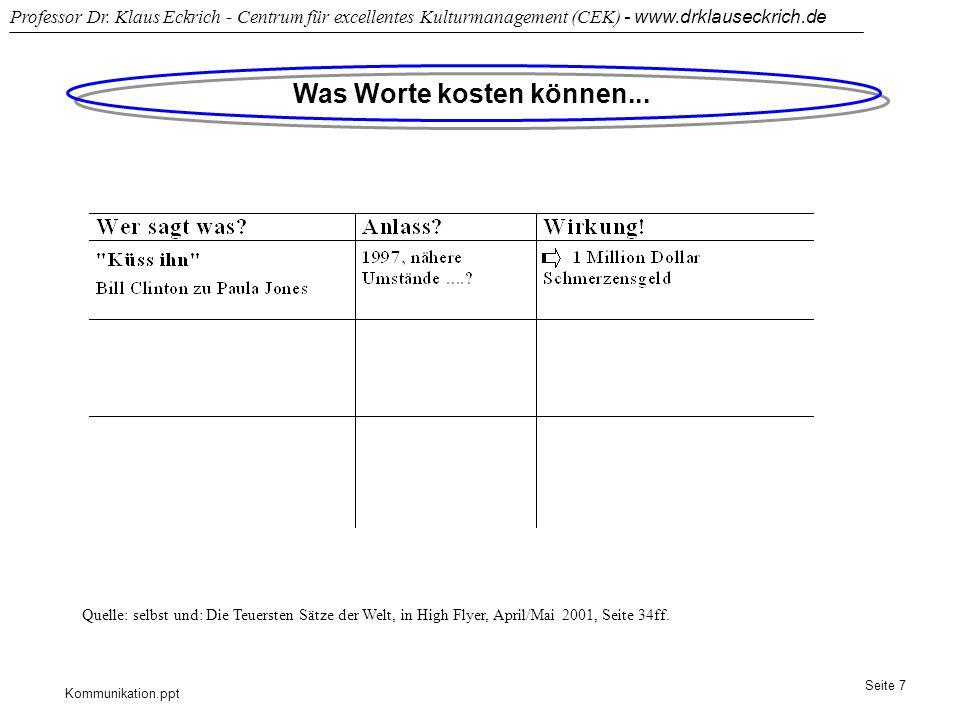 Kommunikation.ppt Professor Dr. Klaus Eckrich - Centrum für excellentes Kulturmanagement (CEK) - www.drklauseckrich.de Seite 7 Was Worte kosten können