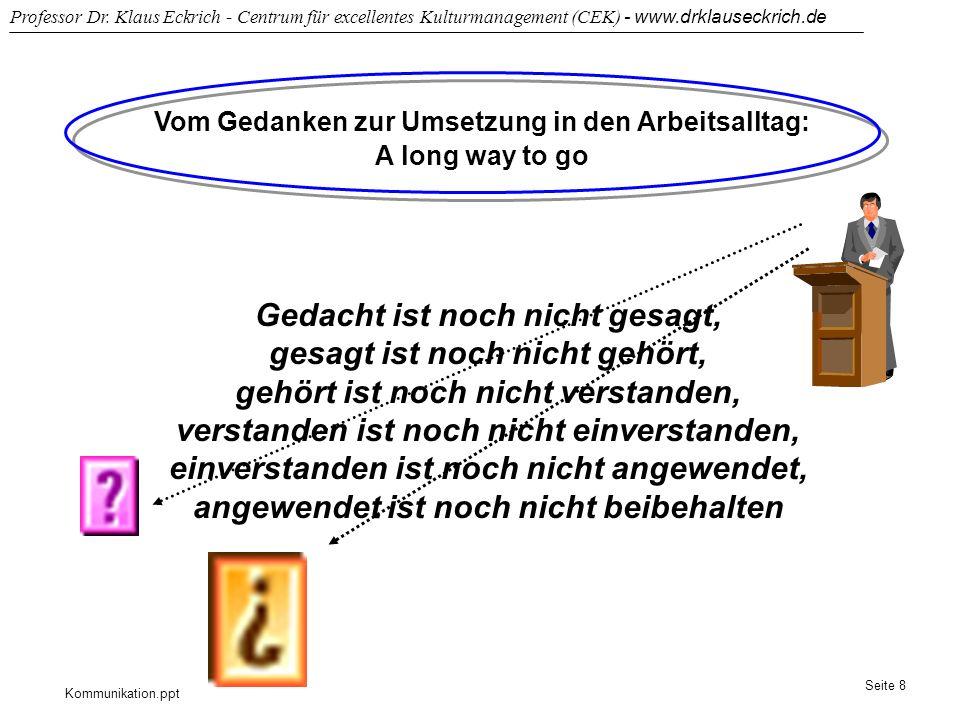 Kommunikation.ppt Professor Dr. Klaus Eckrich - Centrum für excellentes Kulturmanagement (CEK) - www.drklauseckrich.de Seite 8 Vom Gedanken zur Umsetz