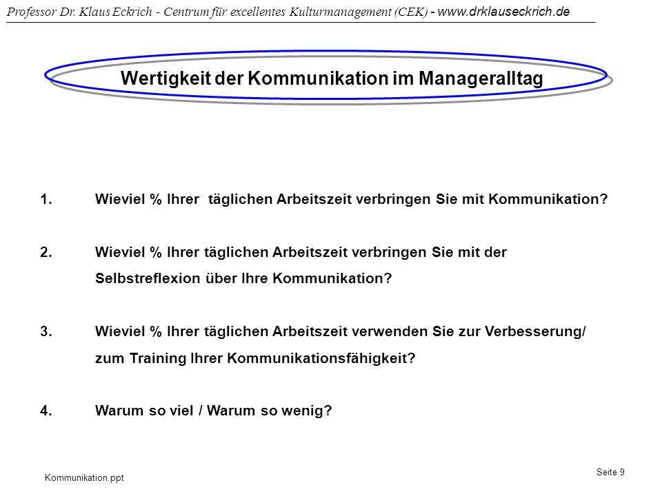 Kommunikation.ppt Professor Dr. Klaus Eckrich - Centrum für excellentes Kulturmanagement (CEK) - www.drklauseckrich.de Seite 9 Wertigkeit der Kommunik