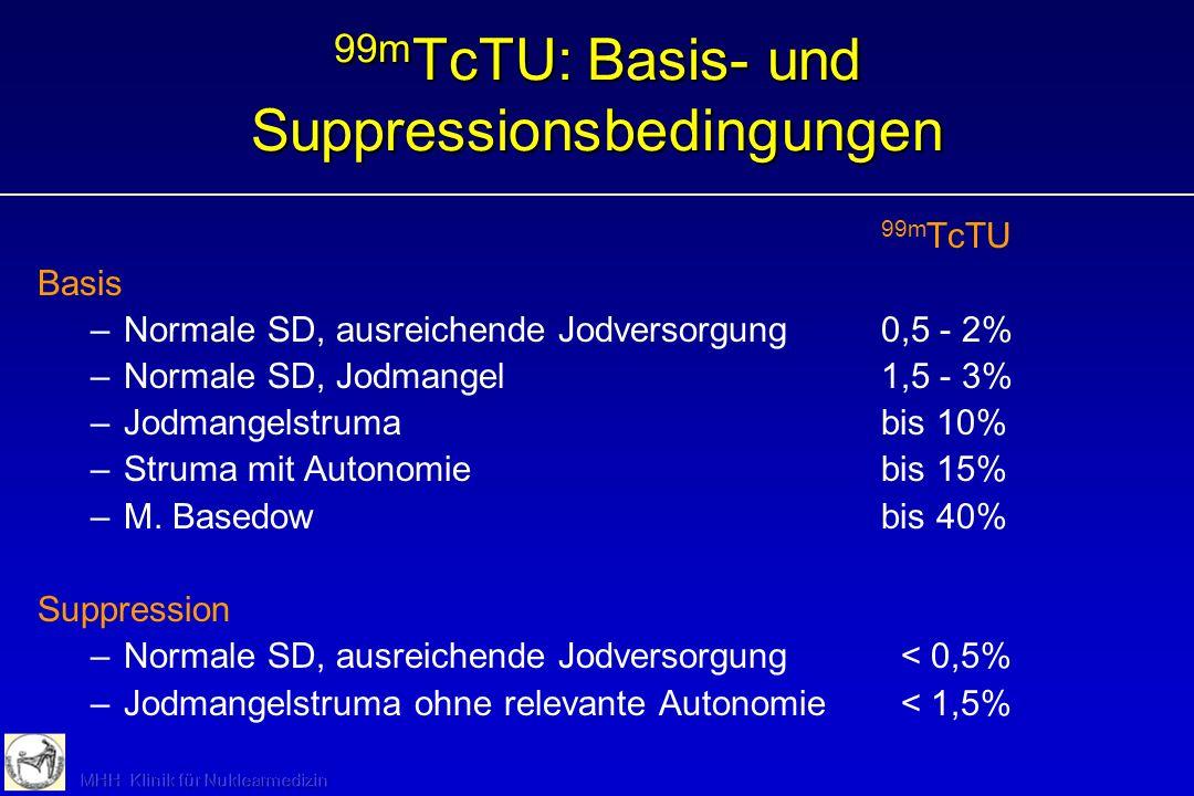 Korrelation zwischen autonomem Volumen und TcTU unter Suppression Knotenvolumen (ml) TcTUsupp % Abwarten Therapie 3%