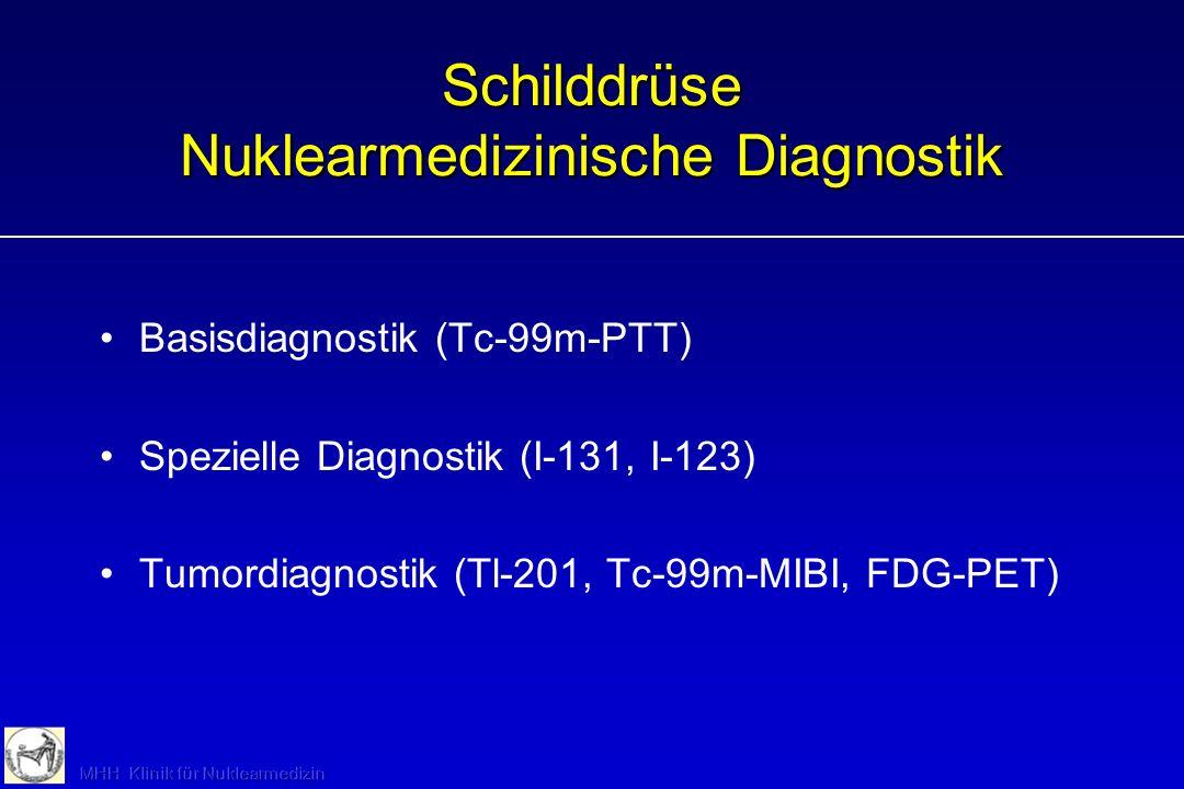 Schilddrüse Nuklearmedizinische Diagnostik Wolfram H. Knapp Klinik für Nuklearmedizin Medizinische Hochschule Hannover