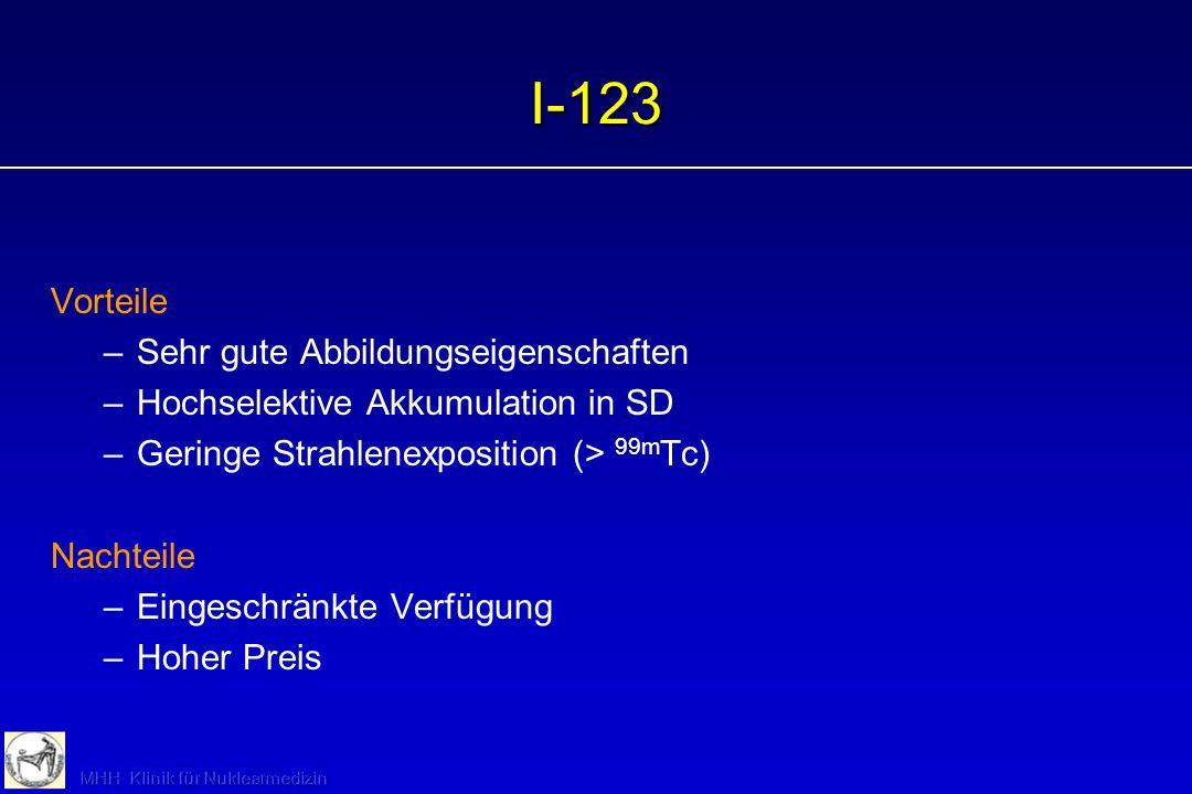 Tc-99m vs. I-131 Vorteile Tc-99m –Reiner Gammastrahler –Sehr gute Abbildungseigenschaften –Preiswertes Generatorprodukt –Sehr geringe Strahlenexpositi