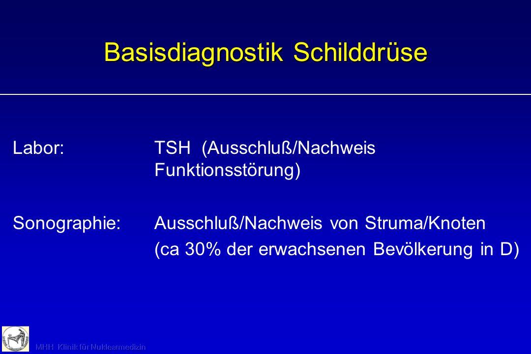 Schilddrüse Nuklearmedizinische Diagnostik Basisdiagnostik (Tc-99m-PTT) Spezielle Diagnostik (I-131, I-123) Tumordiagnostik (Tl-201, Tc-99m-MIBI, FDG-