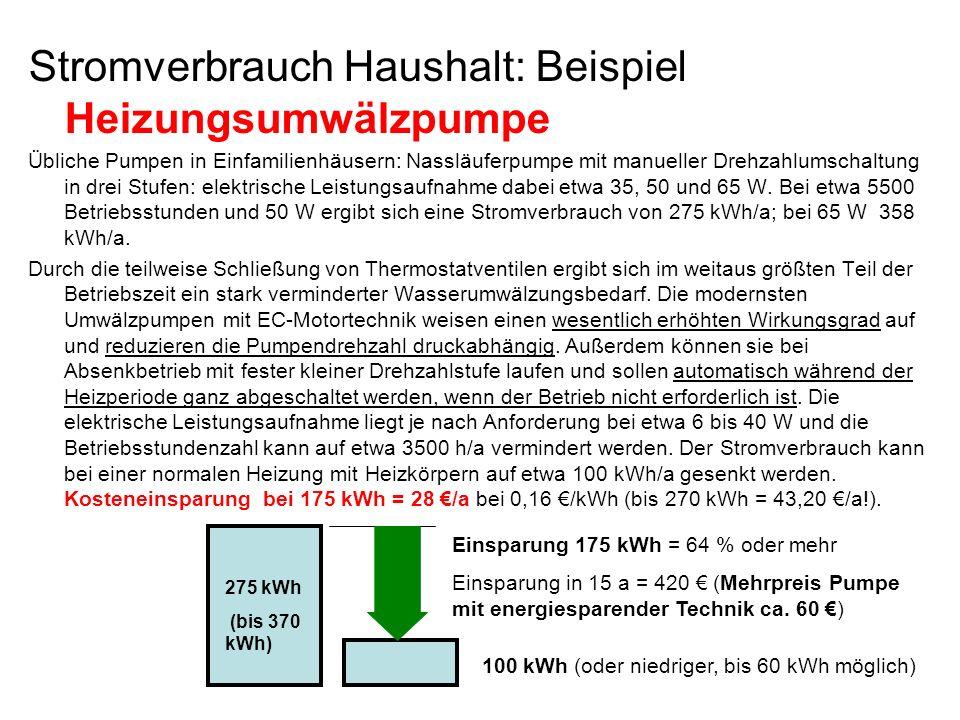 . Stromverbrauch Haushalt: Beispiel Heizungsumwälzpumpe Übliche Pumpen in Einfamilienhäusern: Nassläuferpumpe mit manueller Drehzahlumschaltung in dre