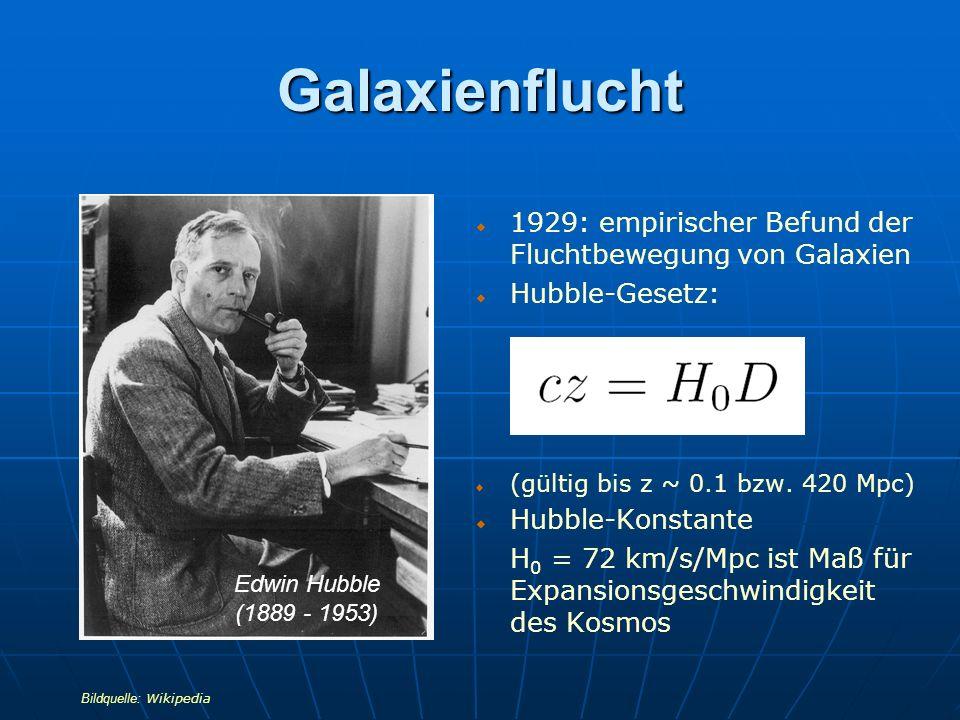 Galaxienflucht 1929: empirischer Befund der Fluchtbewegung von Galaxien Hubble-Gesetz: (gültig bis z ~ 0.1 bzw. 420 Mpc) Hubble-Konstante H 0 = 72 km/