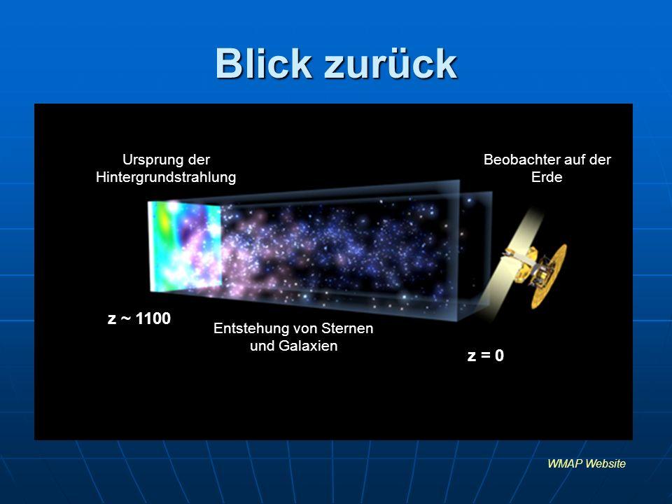 Blick zurück WMAP Website z = 0 z ~ 1100 Entstehung von Sternen und Galaxien Ursprung der Hintergrundstrahlung Beobachter auf der Erde