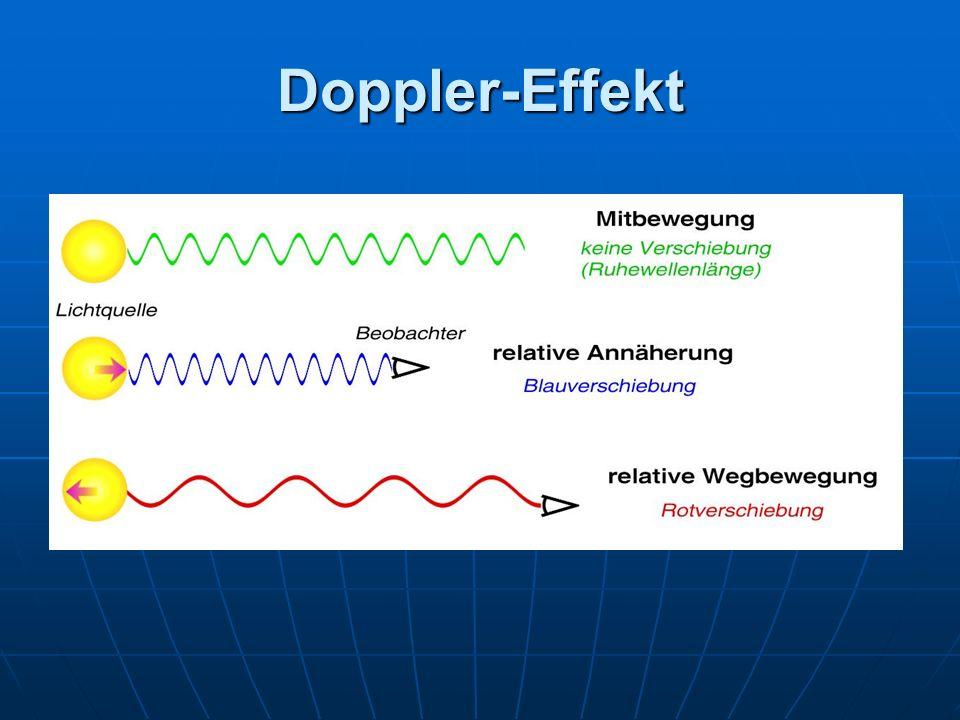 Doppler-Effekt