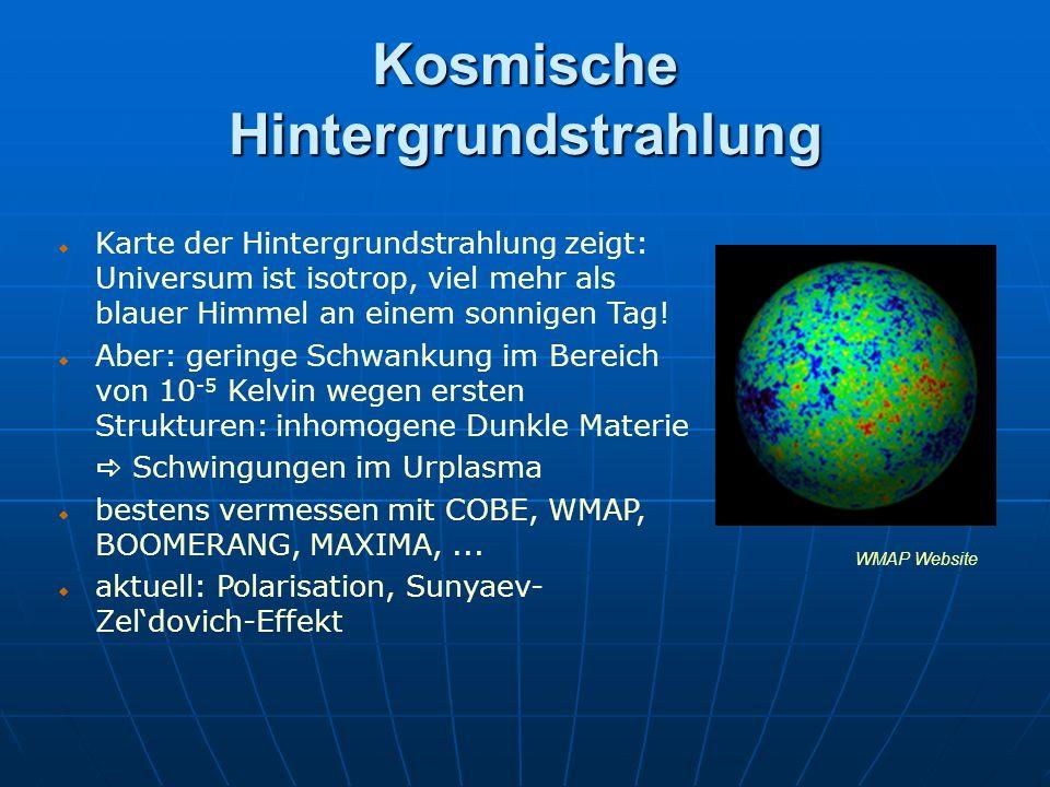 Kosmische Hintergrundstrahlung Karte der Hintergrundstrahlung zeigt: Universum ist isotrop, viel mehr als blauer Himmel an einem sonnigen Tag! Aber: g