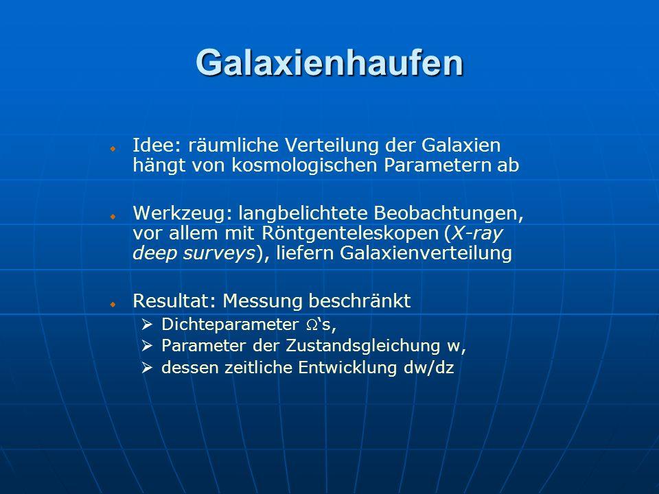 Galaxienhaufen Idee: räumliche Verteilung der Galaxien hängt von kosmologischen Parametern ab Werkzeug: langbelichtete Beobachtungen, vor allem mit Rö