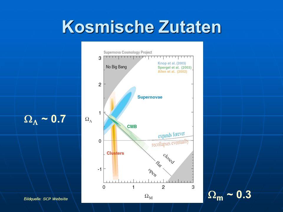 Kosmische Zutaten ~ 0.7 m ~ 0.3 Bildquelle: SCP Website