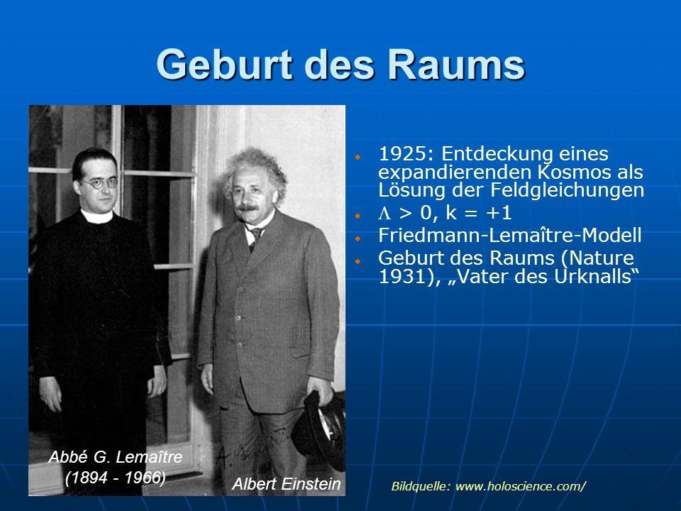 Geburt des Raums 1925: Entdeckung eines expandierenden Kosmos als Lösung der Feldgleichungen > 0, k = +1 Friedmann-Lemaître-Modell Geburt des Raums (N