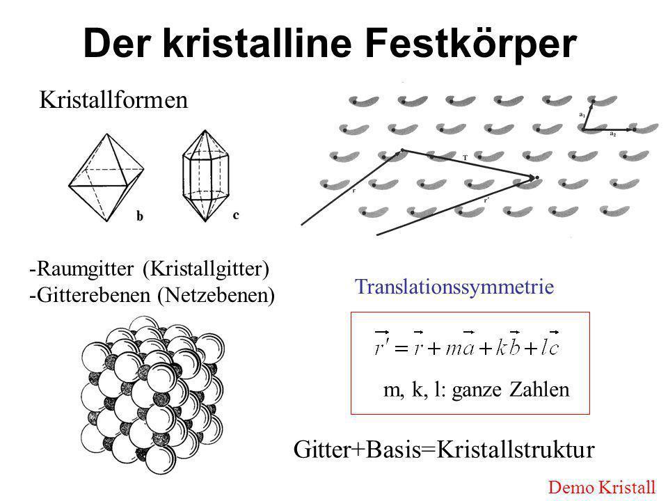 -Raumgitter (Kristallgitter) -Gitterebenen (Netzebenen) Der kristalline Festkörper m, k, l: ganze Zahlen Translationssymmetrie Gitter+Basis=Kristallst