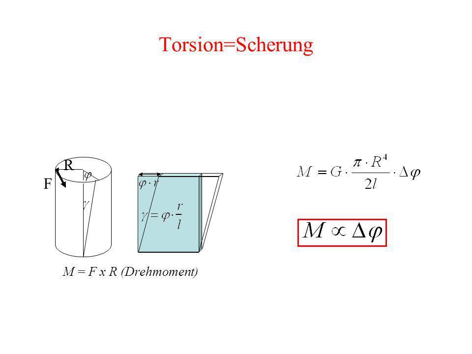 R M = F x R (Drehmoment) F Torsion=Scherung