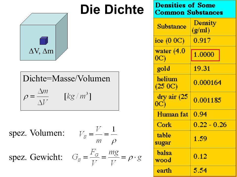 V, m Die Dichte Dichte=Masse/Volumen spez. Volumen: spez. Gewicht: