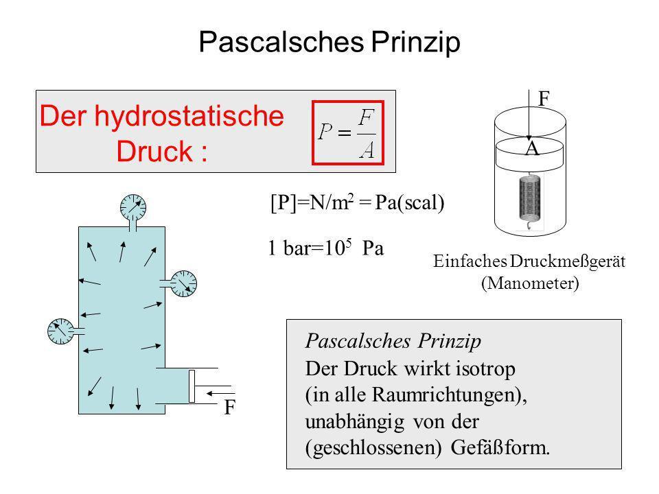 Pascalsches Prinzip Der hydrostatische Druck : A F [P]=N/m 2 = Pa(scal) Einfaches Druckmeßgerät (Manometer) Der Druck wirkt isotrop (in alle Raumricht