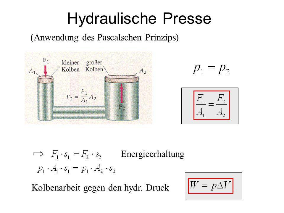 Energieerhaltung Hydraulische Presse (Anwendung des Pascalschen Prinzips) Kolbenarbeit gegen den hydr. Druck