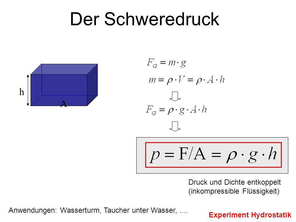 Der Schweredruck A h Anwendungen: Wasserturm, Taucher unter Wasser,.... Experiment Hydrostatik Druck und Dichte entkoppelt (inkompressible Flüssigkeit