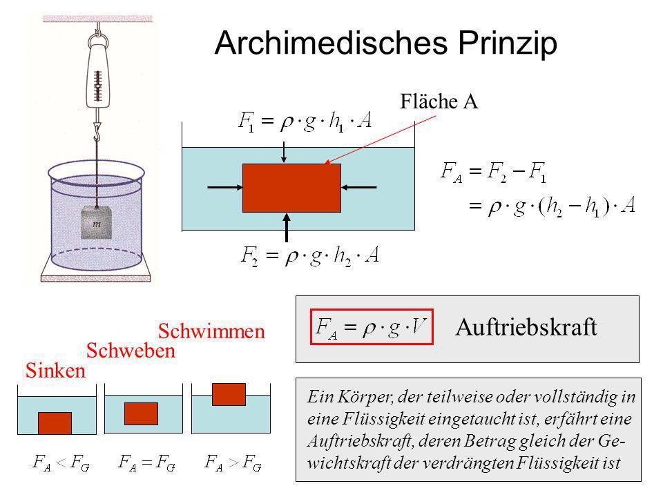Archimedisches Prinzip Fläche A Auftriebskraft Ein Körper, der teilweise oder vollständig in eine Flüssigkeit eingetaucht ist, erfährt eine Auftriebsk