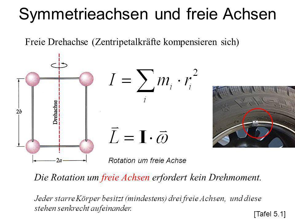 Symmetrieachsen und freie Achsen Die Rotation um freie Achsen erfordert kein Drehmoment. Jeder starre Körper besitzt (mindestens) drei freie Achsen, u