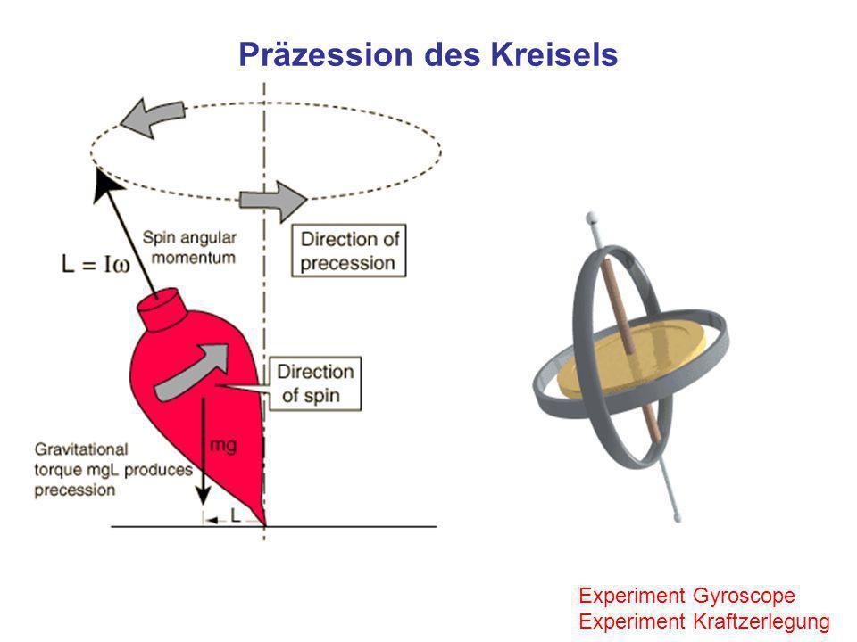 Präzession des Kreisels Experiment Gyroscope Experiment Kraftzerlegung