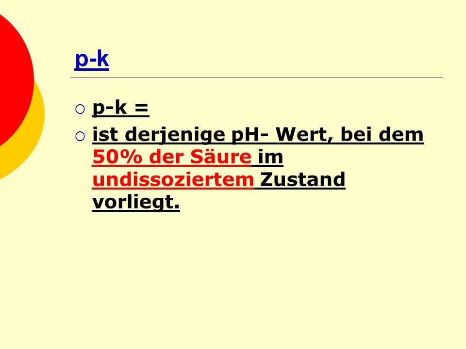 p-k p-k = ist derjenige pH- Wert, bei dem 50% der Säure im undissoziertem Zustand vorliegt.