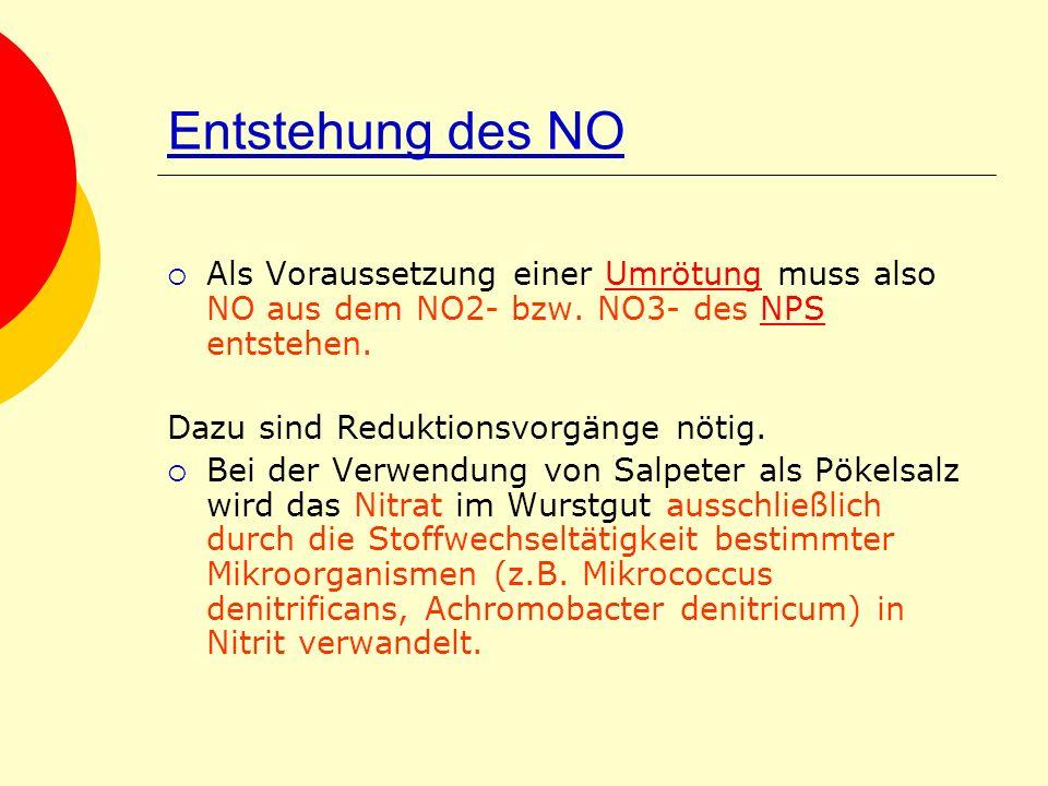 Entstehung des NO Als Voraussetzung einer Umrötung muss also NO aus dem NO2- bzw. NO3- des NPS entstehen.UmrötungNPS Dazu sind Reduktionsvorgänge nöti