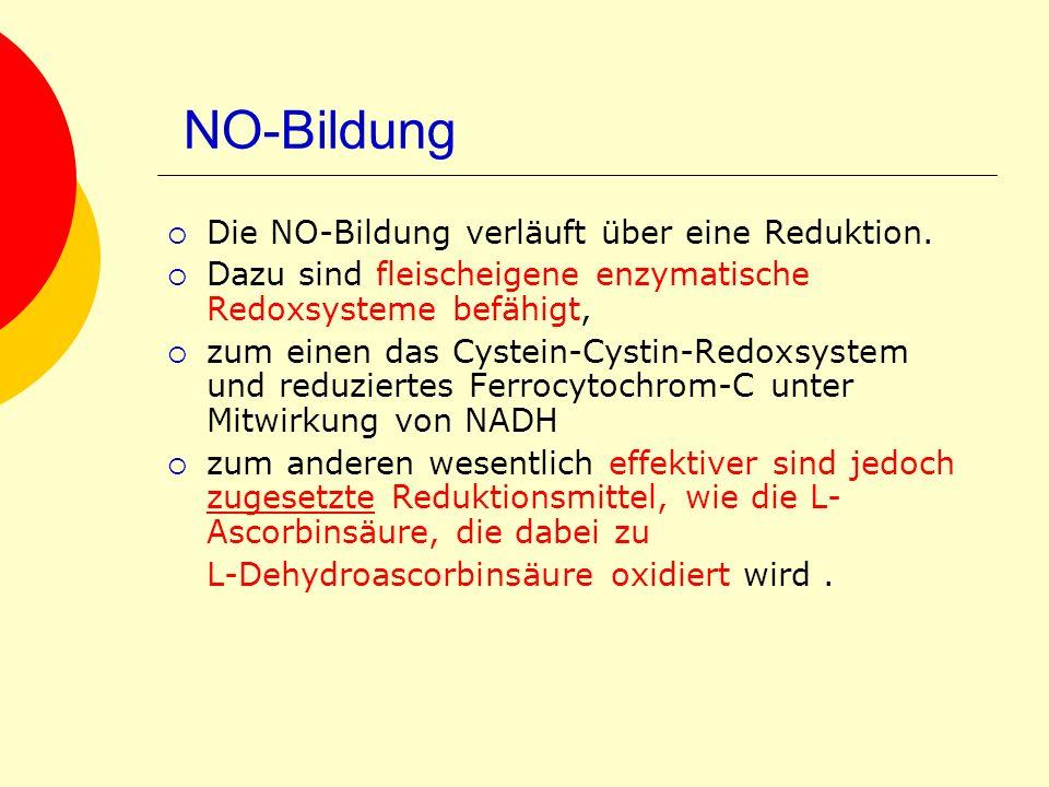 NO-Bildung Die NO-Bildung verläuft über eine Reduktion. Dazu sind fleischeigene enzymatische Redoxsysteme befähigt, zum einen das Cystein-Cystin-Redox