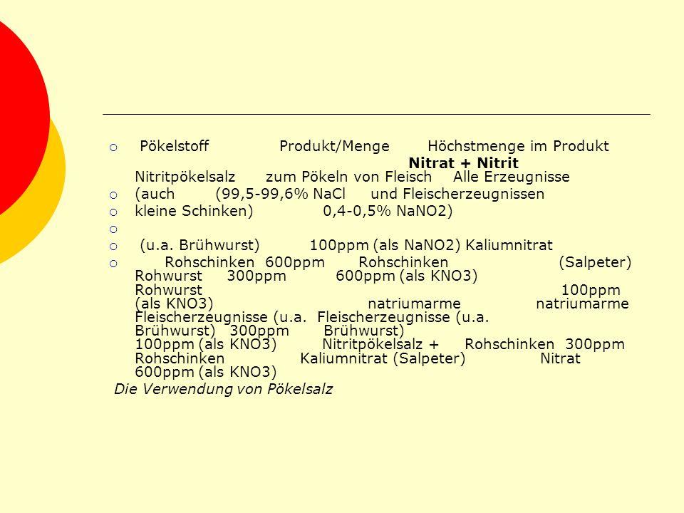 Pökelstoff Produkt/Menge Höchstmenge im Produkt Nitrat + Nitrit Nitritpökelsalz zum Pökeln von Fleisch Alle Erzeugnisse (auch (99,5-99,6% NaCl und Fle