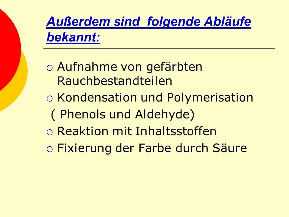 Außerdem sind folgende Abläufe bekannt: Aufnahme von gefärbten Rauchbestandteilen Kondensation und Polymerisation ( Phenols und Aldehyde) Reaktion mit