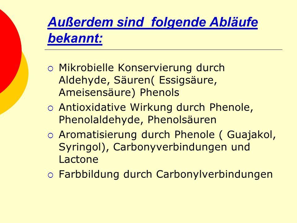 Außerdem sind folgende Abläufe bekannt: Mikrobielle Konservierung durch Aldehyde, Säuren( Essigsäure, Ameisensäure) Phenols Antioxidative Wirkung durc