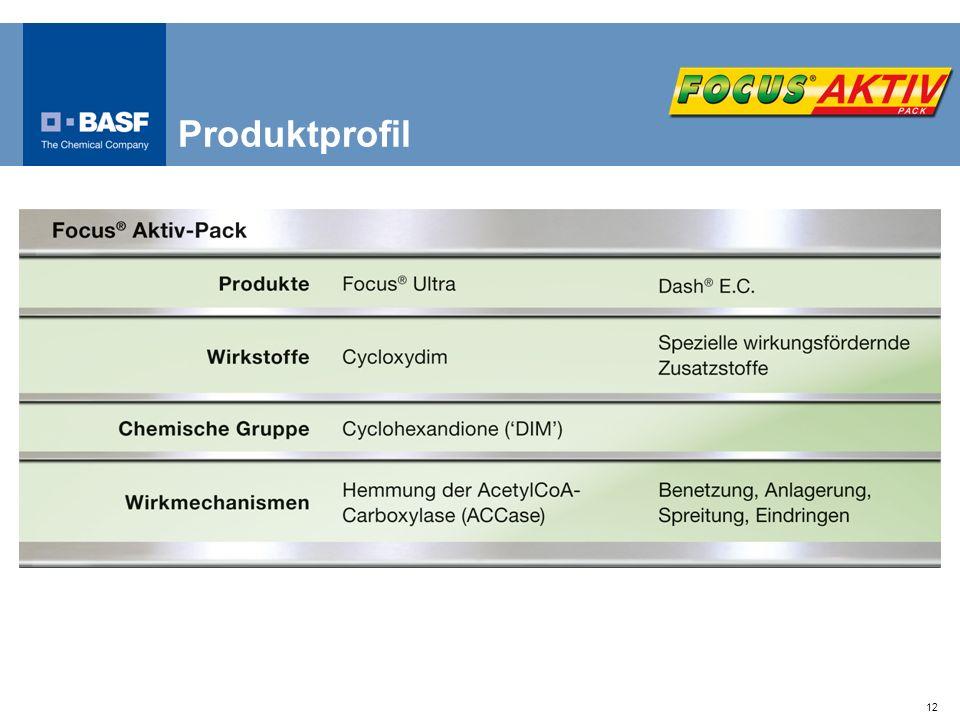 12 Produktprofil
