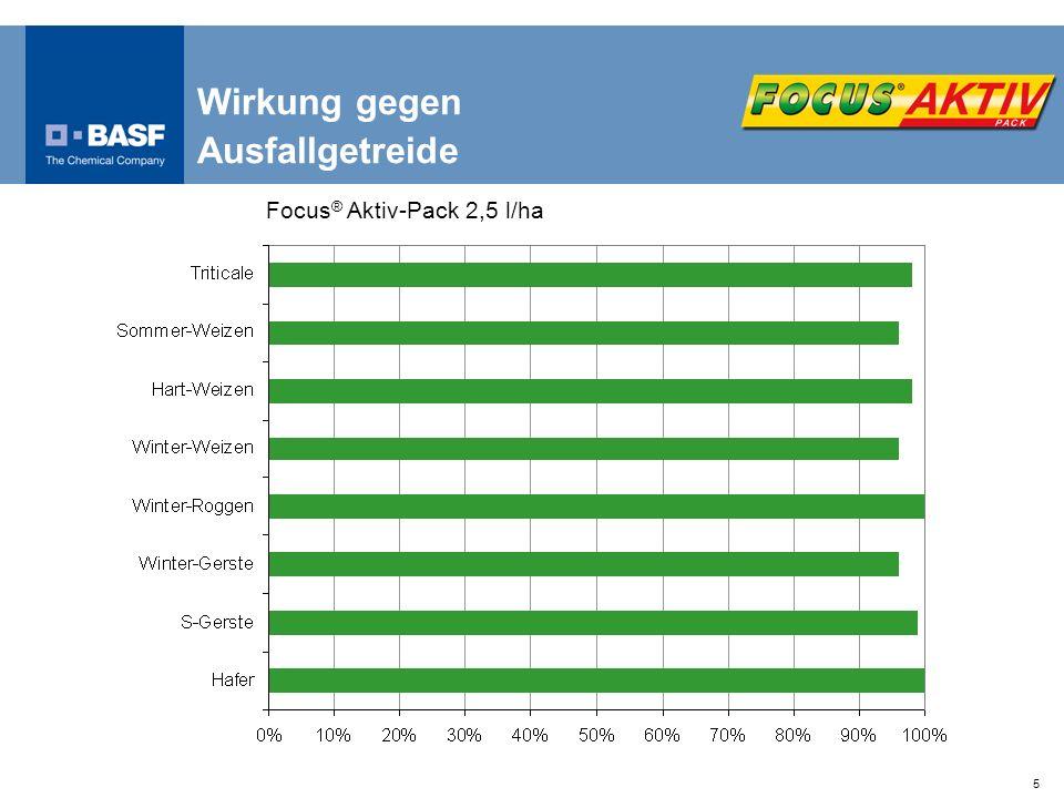 5 Wirkung gegen Ausfallgetreide Focus ® Aktiv-Pack 2,5 l/ha