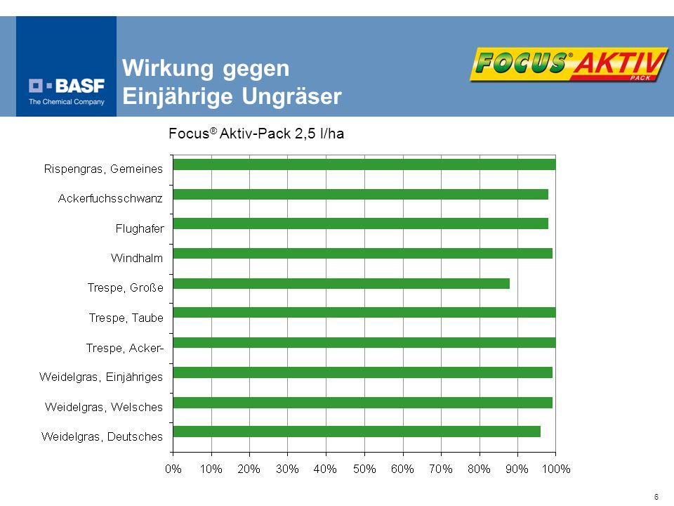 6 Wirkung gegen Einjährige Ungräser Focus ® Aktiv-Pack 2,5 l/ha