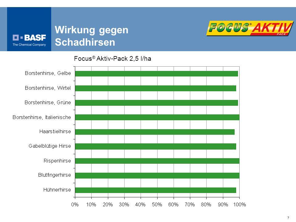 7 Wirkung gegen Schadhirsen Focus ® Aktiv-Pack 2,5 l/ha
