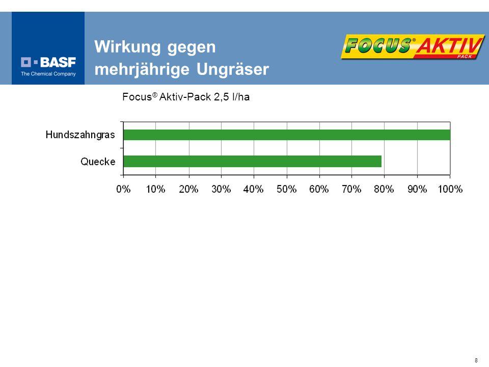8 Wirkung gegen mehrjährige Ungräser Focus ® Aktiv-Pack 2,5 l/ha