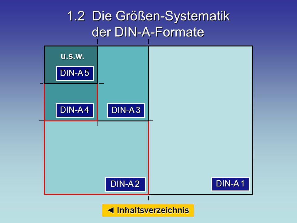 Inhaltsverzeichnis Inhaltsverzeichnis 2.1. Was bedeutet DIN ? DIN ist ursprünglich die Abkürzung für: D eutsche I ndustrie- N orm. Das DIN (Deutsches