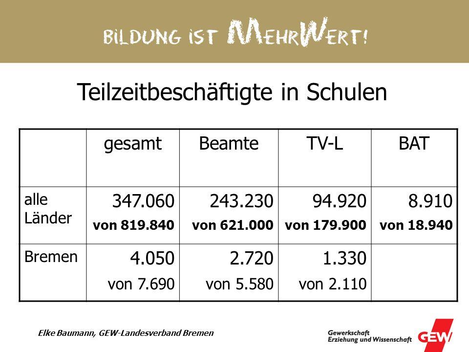 Elke Baumann, GEW-Landesverband Bremen gesamtBeamteTV-LBAT alle Länder 347.060 von 819.840 243.230 von 621.000 94.920 von 179.900 8.910 von 18.940 Bre