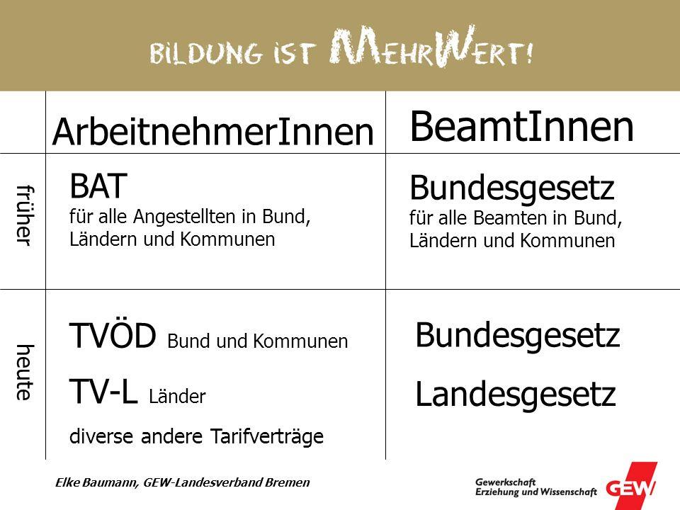 Elke Baumann, GEW-Landesverband Bremen gesamtBeamteTV-LBAT alle Länder 347.060 von 819.840 243.230 von 621.000 94.920 von 179.900 8.910 von 18.940 Bremen 4.050 von 7.690 2.720 von 5.580 1.330 von 2.110 Teilzeitbeschäftigte in Schulen