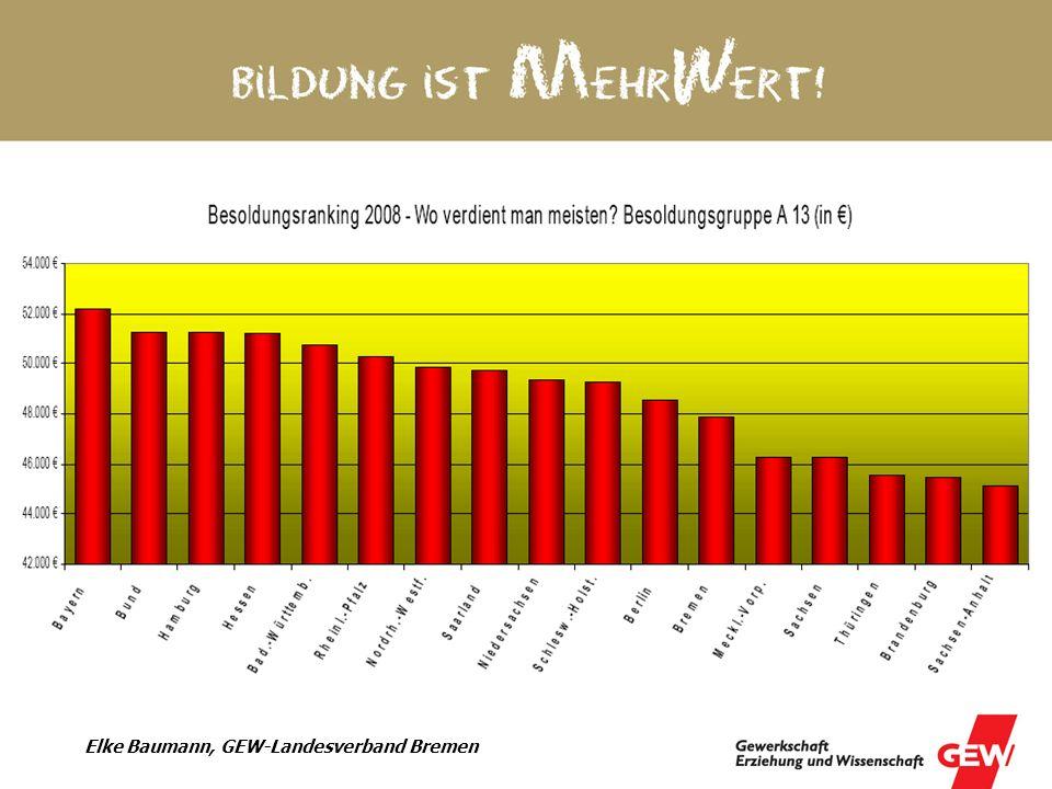 Elke Baumann, GEW-Landesverband Bremen Man muss uns als GEW wahrnehmen!!.