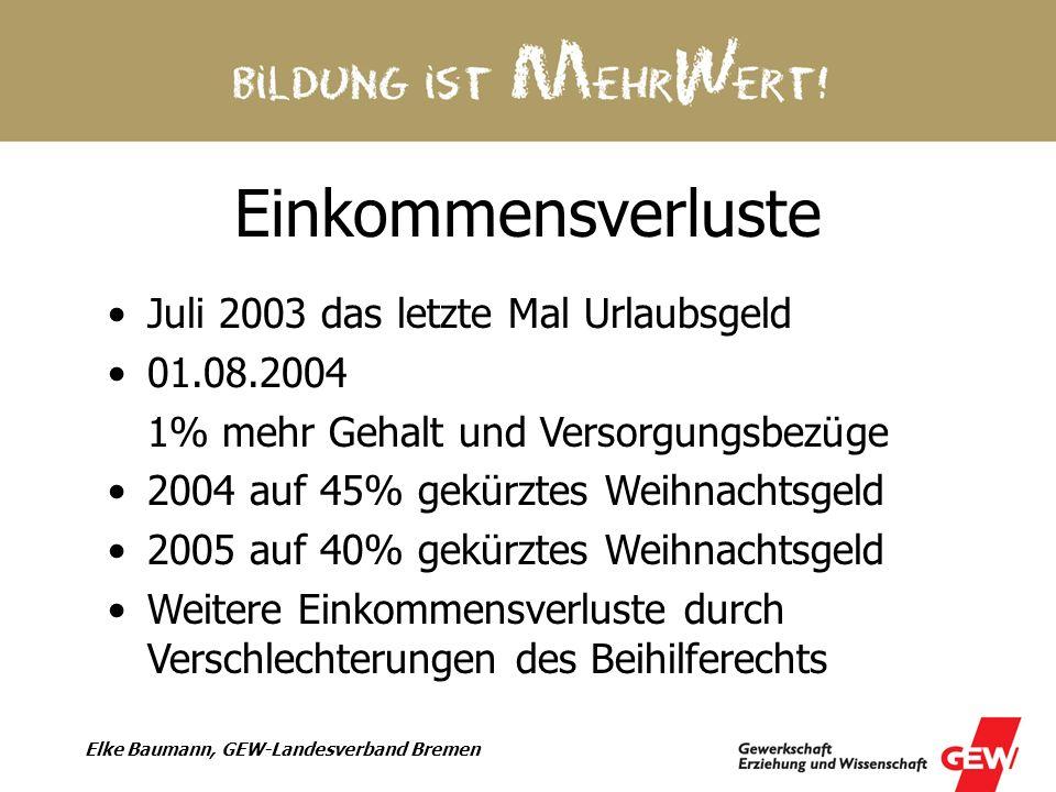 Elke Baumann, GEW-Landesverband Bremen Einkommensverluste Inflation seit 2004 ca.