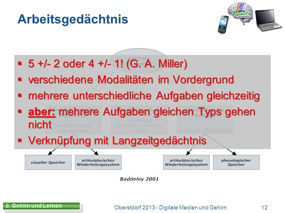 Arbeitsgedächtnis - Chunking FBIPHDTWAIBM 1 2 0 1 1 7 4 6 1 7 0 2 1 8 2 7 12.01.1746 – 17.02.1827 Johann Heinrich Pestalozzi 11Oberstdorf 2013 - Digit