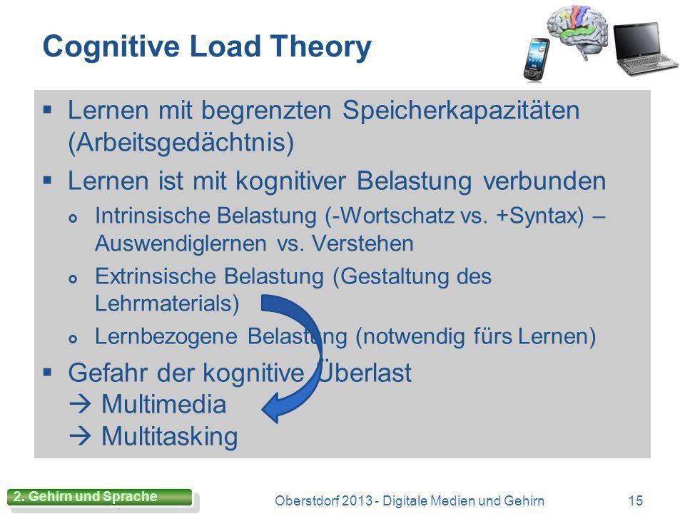Übung macht den Meister! Oberstdorf 2013 - Digitale Medien und Gehirn14 (Ein-)Üben ist wieder in! Für jegliche Lernprozesse (motorische wie auch intel