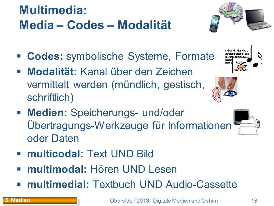 Medienspirale Oberstdorf 2013 - Digitale Medien und Gehirn17 Sind die digitalen Medien einfach nur eine Drehung weiter? Wohl kaum: starke Durchdringun