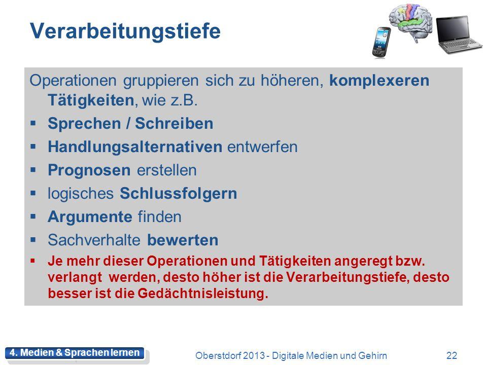Aufmerksamkeit Oberstdorf 2013 - Digitale Medien und Gehirn21 3. Medien ist die Zuweisung von (beschränkten) Bewusstseinsressourcen auf Bewusstseinsin