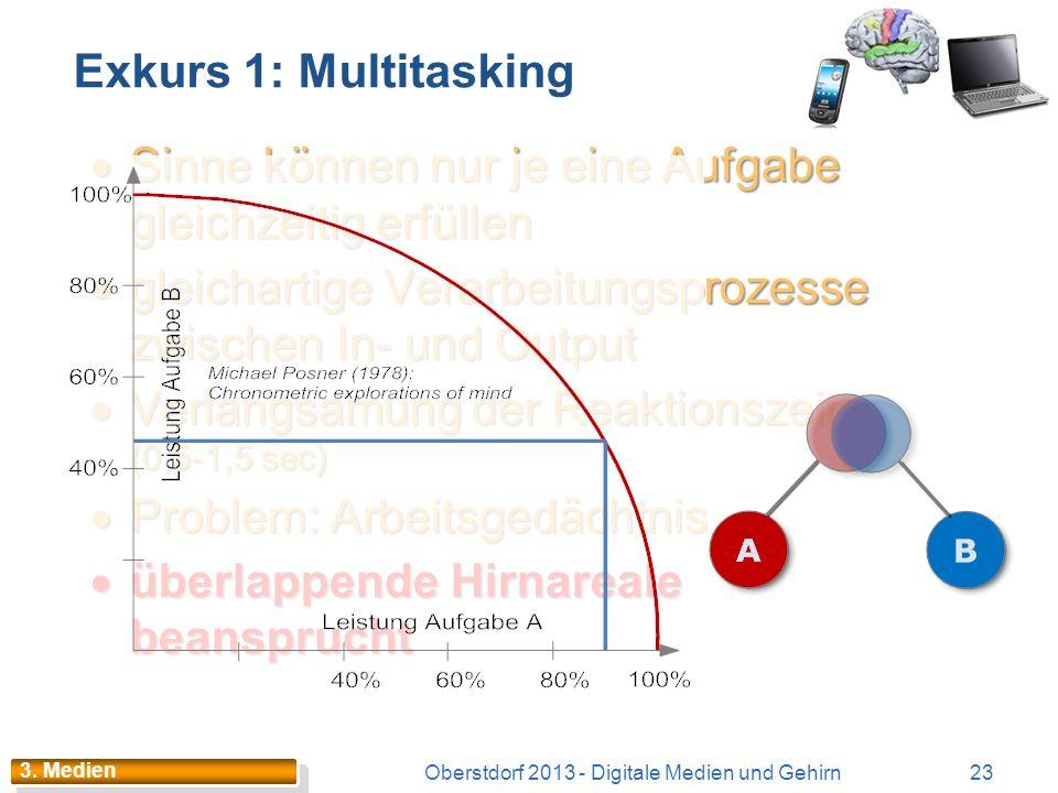 Verarbeitungstiefe Oberstdorf 2013 - Digitale Medien und Gehirn22 Operationen gruppieren sich zu höheren, komplexeren Tätigkeiten, wie z.B. Sprechen /