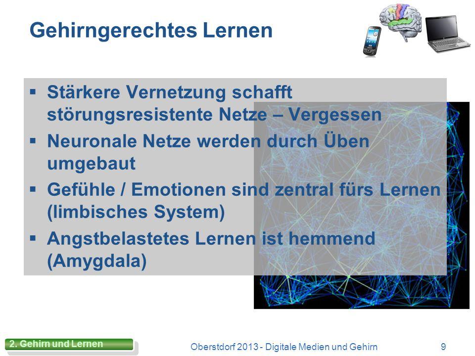 Gehirngerechtes Lernen Stärkere Vernetzung schafft störungsresistente Netze – Vergessen Neuronale Netze werden durch Üben umgebaut Gefühle / Emotionen sind zentral fürs Lernen (limbisches System) Angstbelastetes Lernen ist hemmend (Amygdala) 9Oberstdorf 2013 - Digitale Medien und Gehirn 2.
