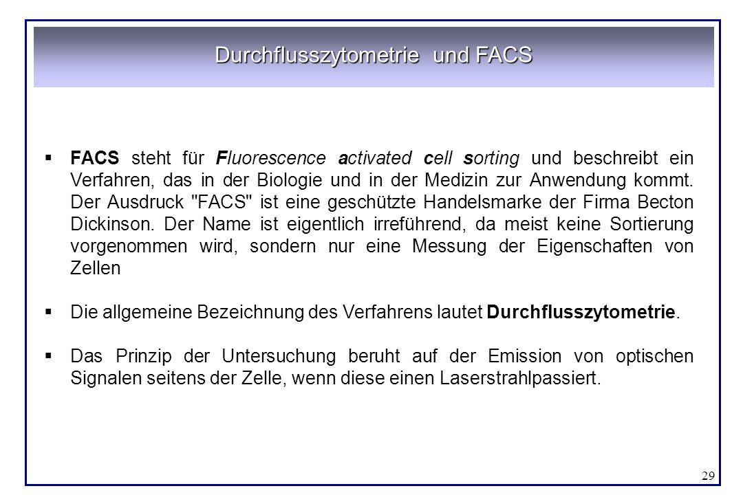 29 FACS steht für Fluorescence activated cell sorting und beschreibt ein Verfahren, das in der Biologie und in der Medizin zur Anwendung kommt. Der Au