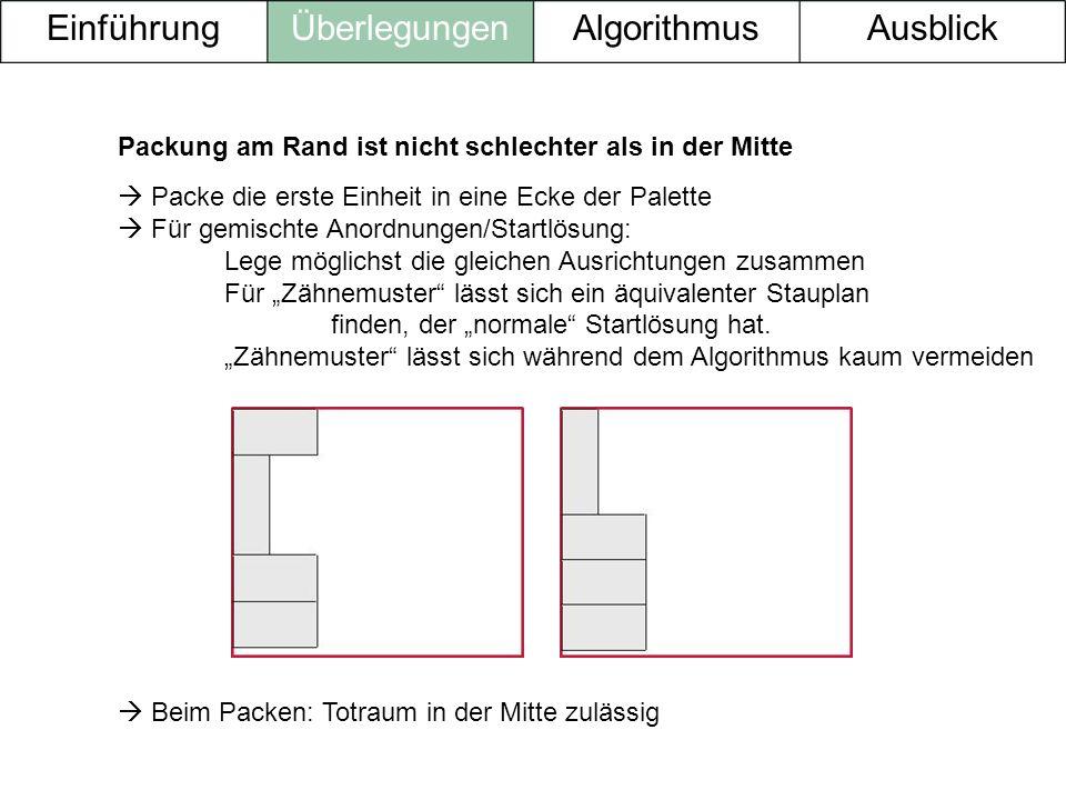 Packung am Rand ist nicht schlechter als in der Mitte Packe die erste Einheit in eine Ecke der Palette Für gemischte Anordnungen/Startlösung: Lege mög