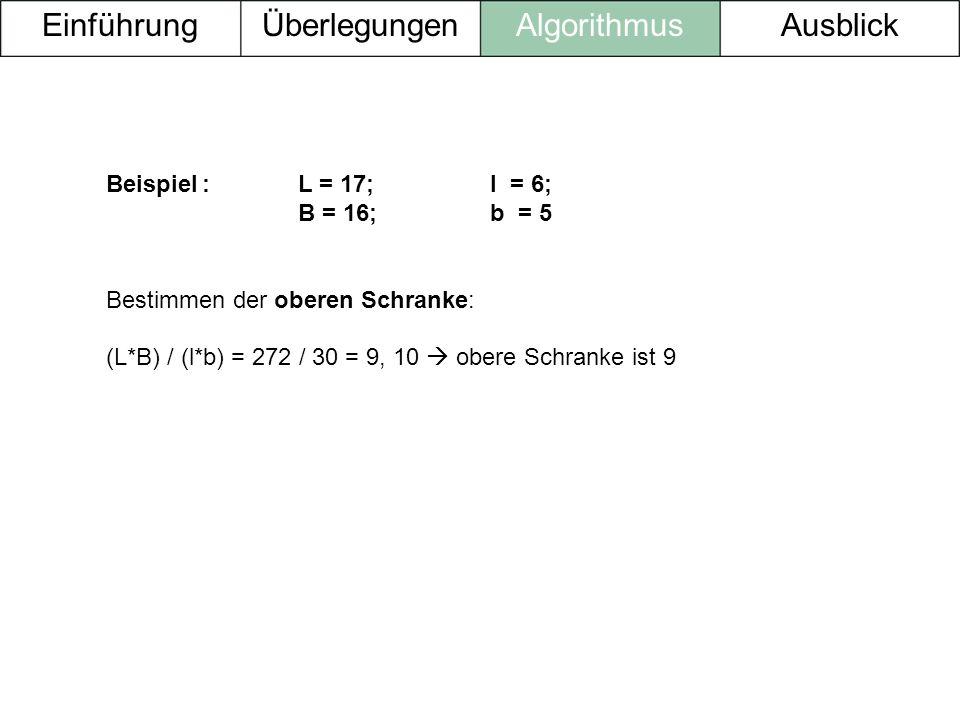 Beispiel:L = 17;l = 6; B = 16; b = 5 Bestimmen der oberen Schranke: (L*B) / (l*b) = 272 / 30 = 9, 10 obere Schranke ist 9 EinführungÜberlegungenAlgori